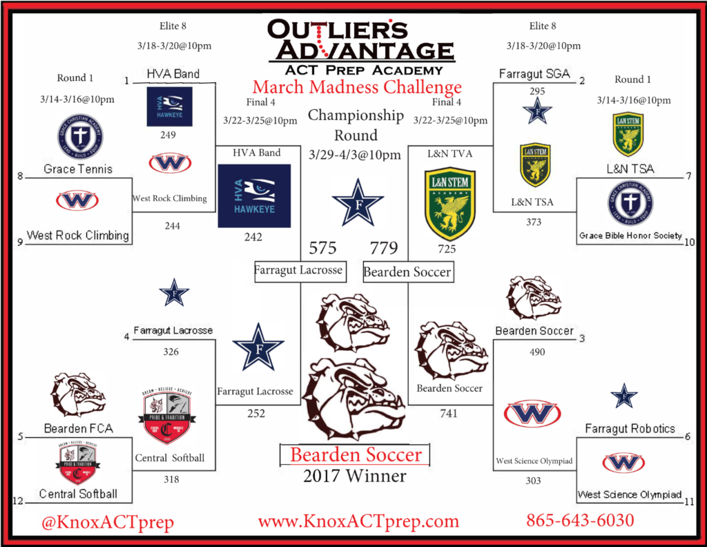 2017 Outliers-Advantage-Bracket-Championship-round